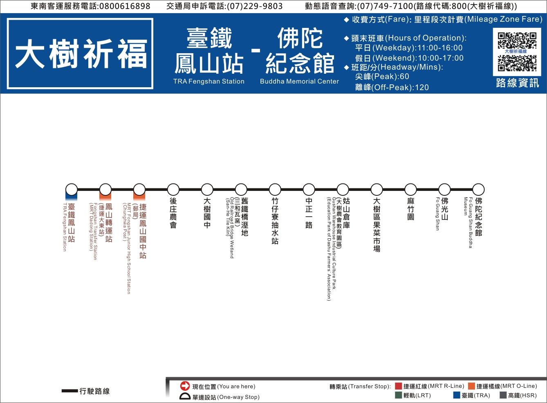 台北区间车线路图